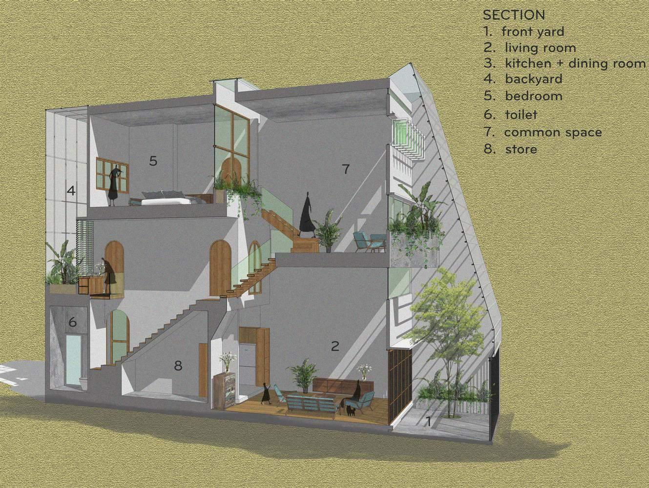 Bản vẽ các mặt cắt của ngôi nhà.