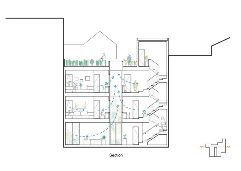 Bản thiết kế mặt cắt của căn nhà