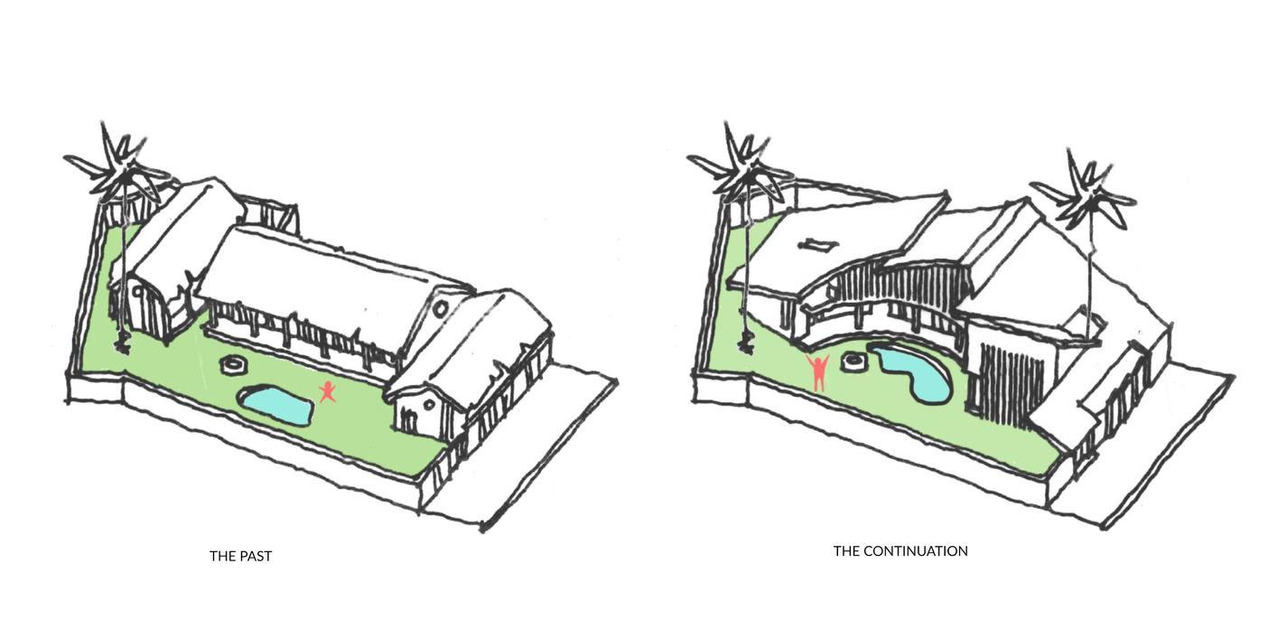 Ngôi nhà cũ (bên trái) và ngôi nhà mới (bên phải)